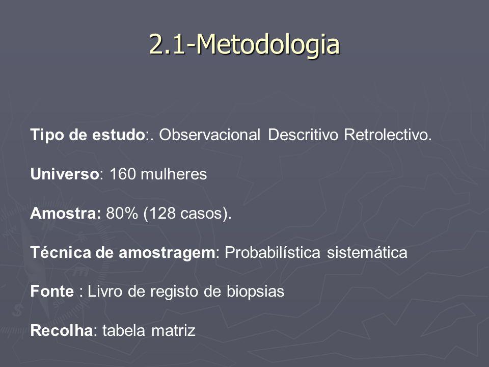 2.1-Metodologia Tipo de estudo:.Observacional Descritivo Retrolectivo.