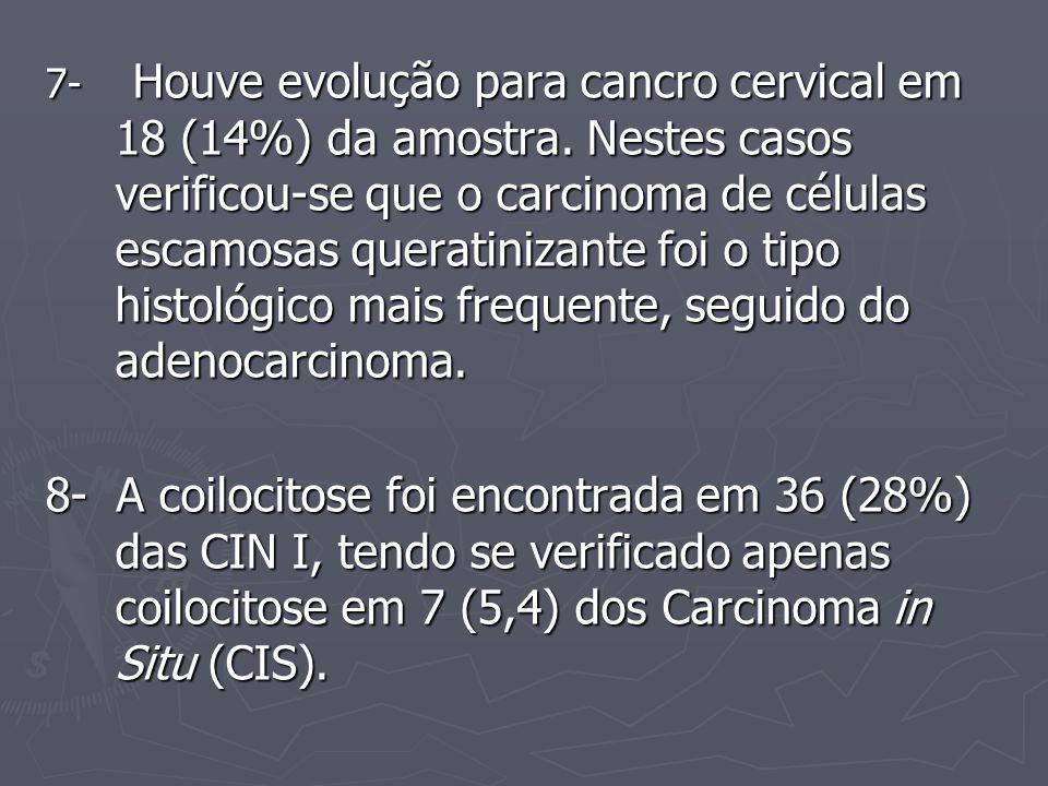 7- Houve evolução para cancro cervical em 18 (14%) da amostra.