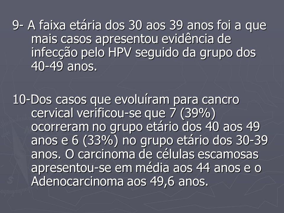 9- A faixa etária dos 30 aos 39 anos foi a que mais casos apresentou evidência de infecção pelo HPV seguido da grupo dos 40-49 anos.