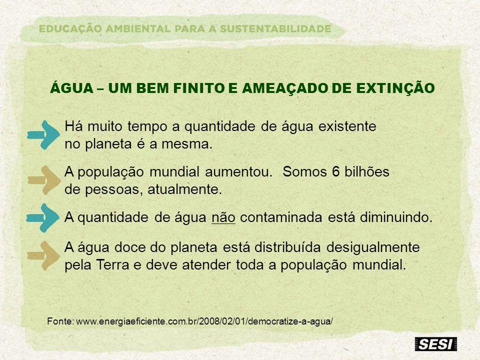 ÁGUA – UM BEM FINITO E AMEAÇADO DE EXTINÇÃO Há muito tempo a quantidade de água existente no planeta é a mesma. Fonte: www.energiaeficiente.com.br/200