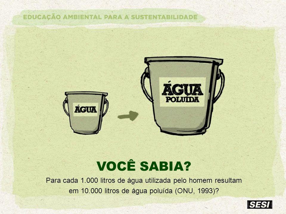 VOCÊ SABIA? Para cada 1.000 litros de água utilizada pelo homem resultam em 10.000 litros de água poluída (ONU, 1993)?