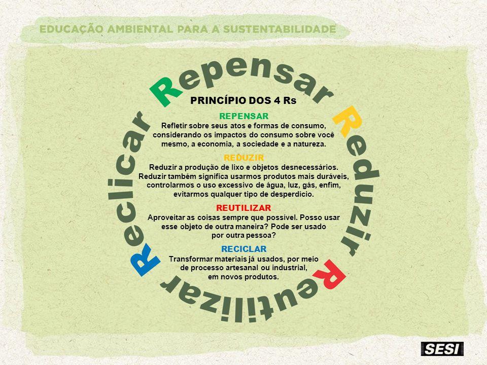 PRINCÍPIO DOS 4 Rs REPENSAR Refletir sobre seus atos e formas de consumo, considerando os impactos do consumo sobre você mesmo, a economia, a sociedad