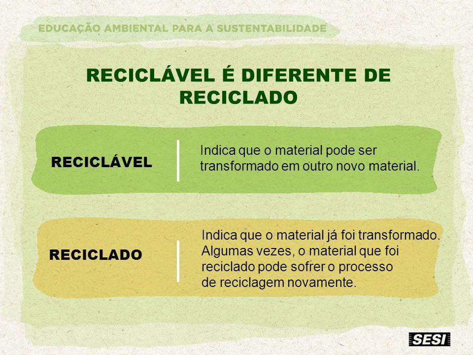 RECICLÁVEL É DIFERENTE DE RECICLADO RECICLÁVEL Indica que o material pode ser transformado em outro novo material. Indica que o material já foi transf