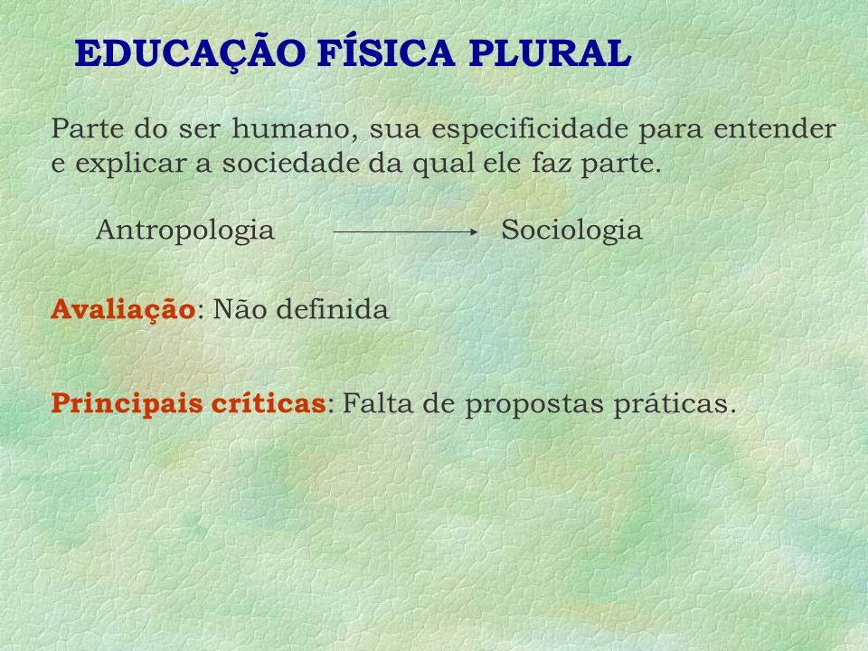 EDUCAÇÃO FÍSICA PLURAL Parte do ser humano, sua especificidade para entender e explicar a sociedade da qual ele faz parte.