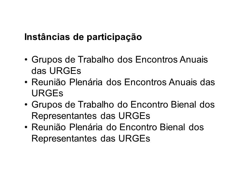 Instâncias de participação Grupos de Trabalho dos Encontros Anuais das URGEs Reunião Plenária dos Encontros Anuais das URGEs Grupos de Trabalho do Encontro Bienal dos Representantes das URGEs Reunião Plenária do Encontro Bienal dos Representantes das URGEs