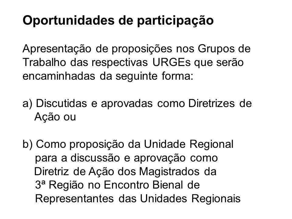 Oportunidades de participação Apresentação de proposições nos Grupos de Trabalho das respectivas URGEs que serão encaminhadas da seguinte forma: a) Discutidas e aprovadas como Diretrizes de Ação ou b) Como proposição da Unidade Regional para a discussão e aprovação como Diretriz de Ação dos Magistrados da 3ª Região no Encontro Bienal de Representantes das Unidades Regionais