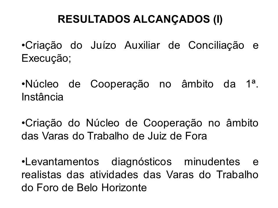 RESULTADOS ALCANÇADOS (I) Criação do Juízo Auxiliar de Conciliação e Execução; Núcleo de Cooperação no âmbito da 1ª.