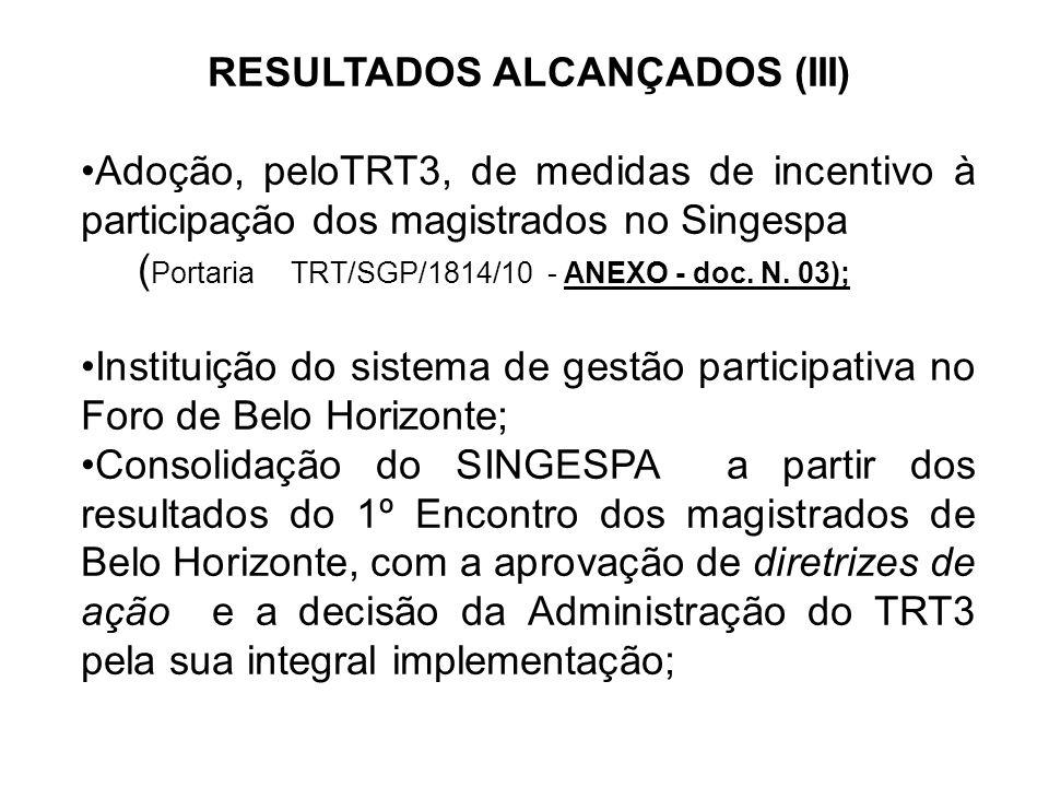 RESULTADOS ALCANÇADOS (III) Adoção, peloTRT3, de medidas de incentivo à participação dos magistrados no Singespa ( Portaria TRT/SGP/1814/10 - ANEXO - doc.