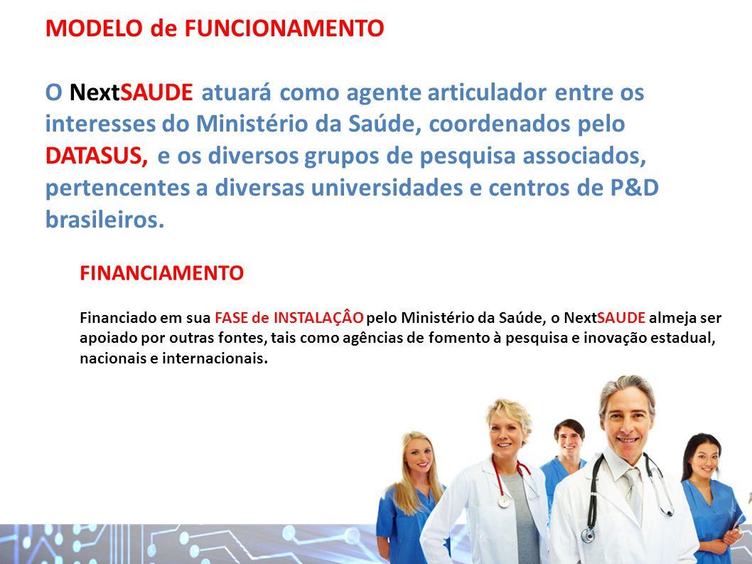 MODELO de FUNCIONAMENTO O NextSAUDE atuará como agente articulador entre os interesses do Ministério da Saúde, coordenados pelo DATASUS, e os diversos