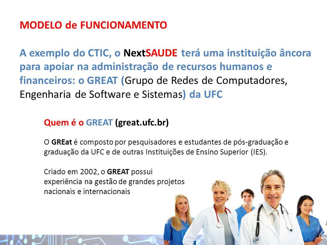 MODELO de FUNCIONAMENTO A exemplo do CTIC, o NextSAUDE terá uma instituição âncora para apoiar na administração de recursos humanos e financeiros: o G