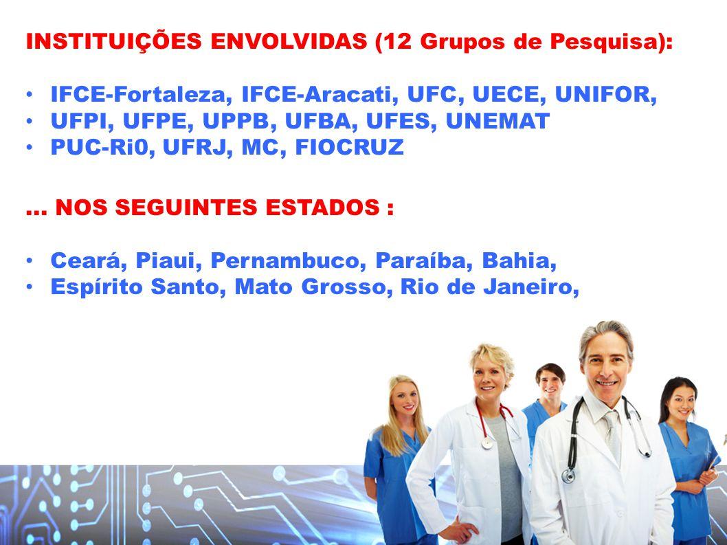 ... NOS SEGUINTES ESTADOS : Ceará, Piaui, Pernambuco, Paraíba, Bahia, Espírito Santo, Mato Grosso, Rio de Janeiro, INSTITUIÇÕES ENVOLVIDAS (12 Grupos