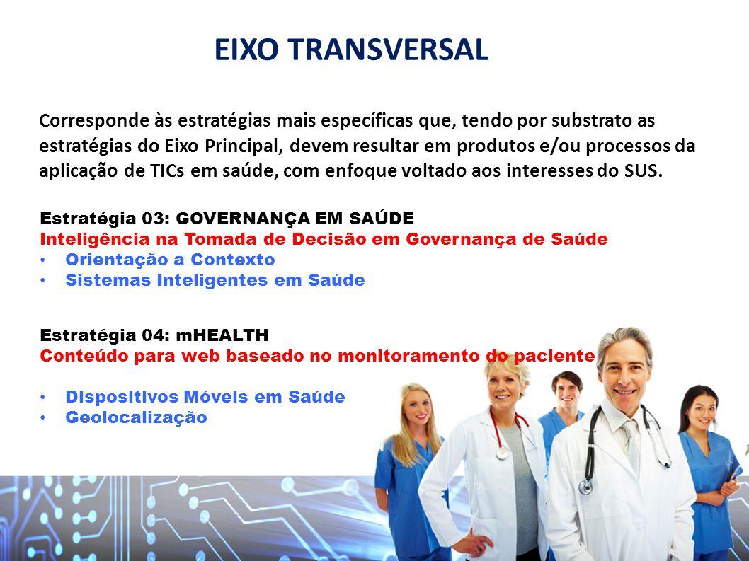 Estratégia 04: mHEALTH Conteúdo para web baseado no monitoramento do paciente Dispositivos Móveis em Saúde Geolocalização Estratégia 03: GOVERNANÇA EM