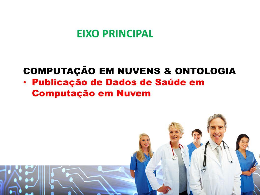 COMPUTAÇÃO EM NUVENS & ONTOLOGIA Publicação de Dados de Saúde em Computação em Nuvem EIXO PRINCIPAL
