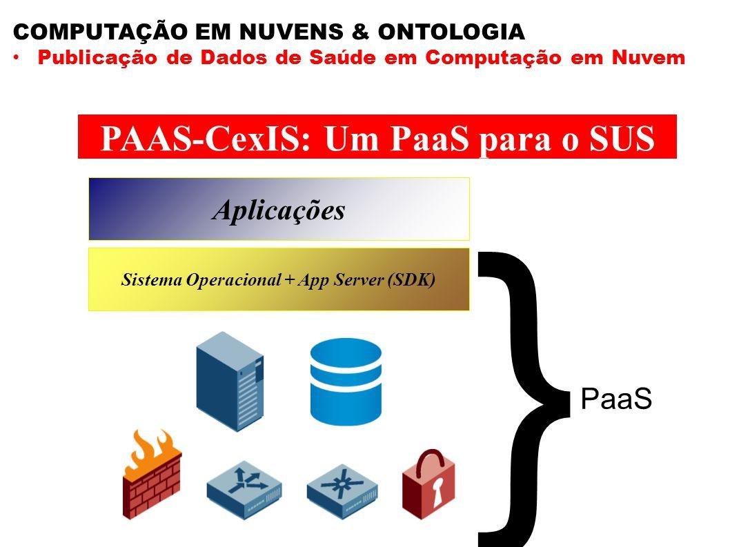 Sistema Operacional + App Server (SDK) Aplicações } PaaS PAAS-CexIS: Um PaaS para o SUS COMPUTAÇÃO EM NUVENS & ONTOLOGIA Publicação de Dados de Saúde