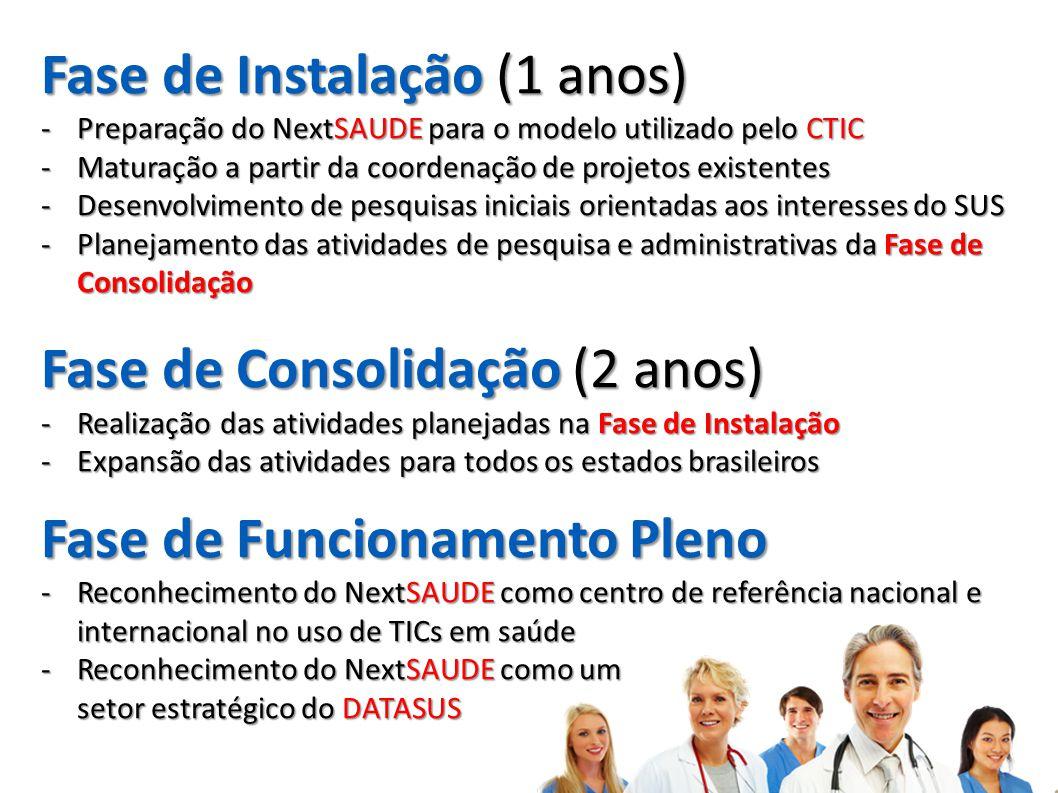 Fase de Instalação (1 anos) -Preparação do NextSAUDE para o modelo utilizado pelo CTIC -Maturação a partir da coordenação de projetos existentes -Dese