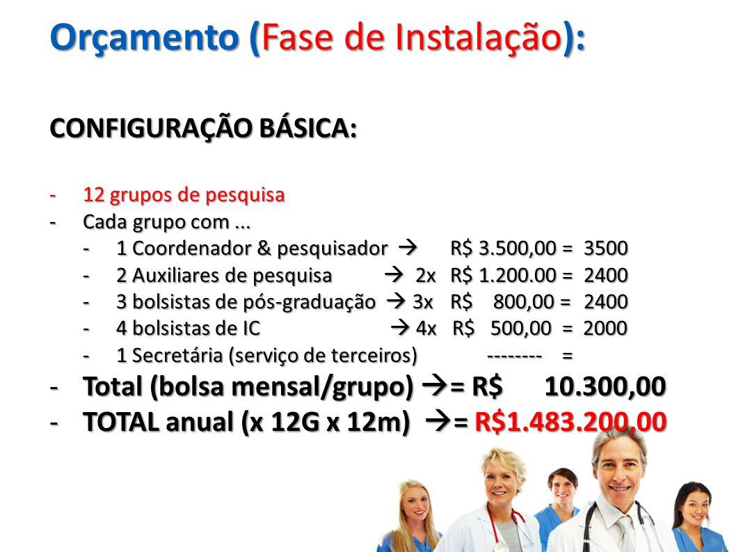 Orçamento (Fase de Instalação): CONFIGURAÇÃO BÁSICA: -12 grupos de pesquisa -Cada grupo com... -1 Coordenador & pesquisador R$ 3.500,00 = 3500 -2 Auxi
