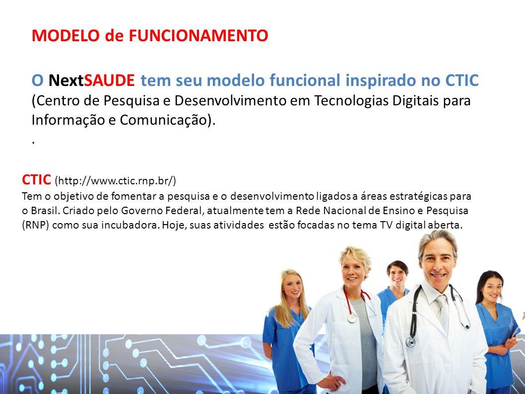MODELO de FUNCIONAMENTO O NextSAUDE tem seu modelo funcional inspirado no CTIC (Centro de Pesquisa e Desenvolvimento em Tecnologias Digitais para Info