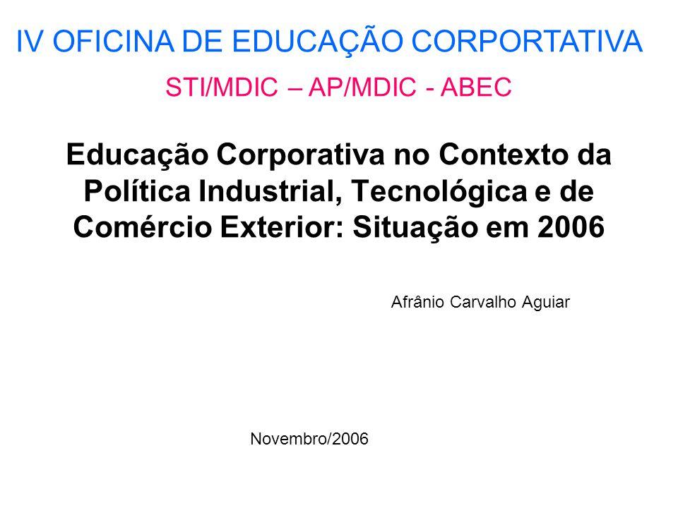 Educação Corporativa no Contexto da Política Industrial, Tecnológica e de Comércio Exterior: Situação em 2006 Afrânio Carvalho Aguiar IV OFICINA DE ED