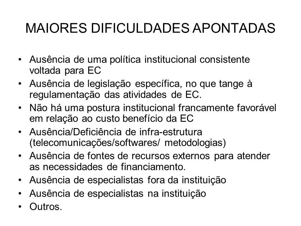 MAIORES DIFICULDADES APONTADAS Ausência de uma política institucional consistente voltada para EC Ausência de legislação específica, no que tange à re