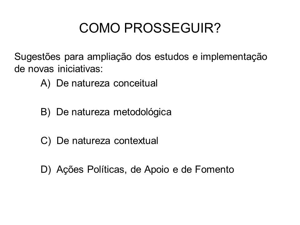 COMO PROSSEGUIR? Sugestões para ampliação dos estudos e implementação de novas iniciativas: A) De natureza conceitual B) De natureza metodológica C) D