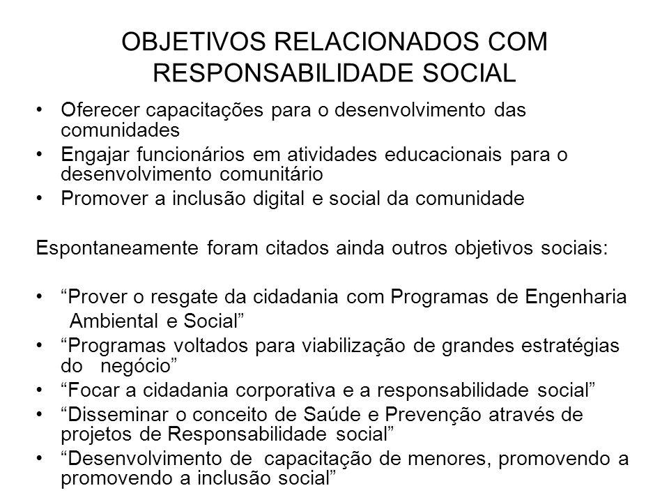OBJETIVOS RELACIONADOS COM RESPONSABILIDADE SOCIAL Oferecer capacitações para o desenvolvimento das comunidades Engajar funcionários em atividades edu