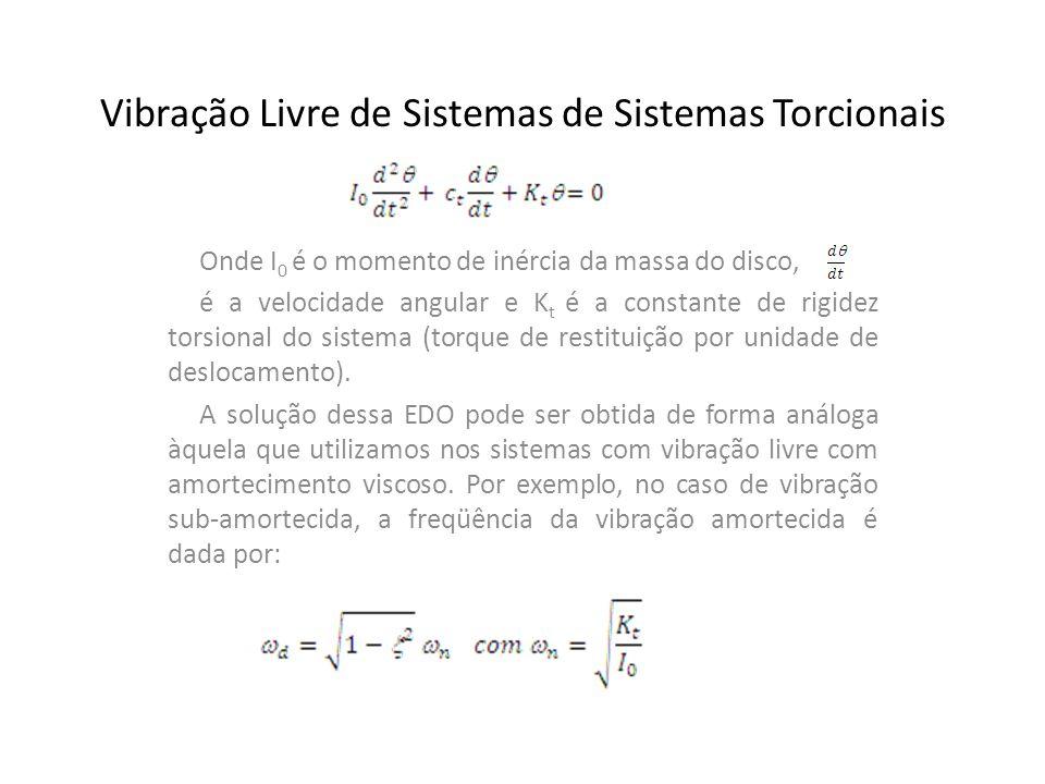 Vibração Livre de Sistemas de Sistemas Torcionais Onde I 0 é o momento de inércia da massa do disco, é a velocidade angular e K t é a constante de rig