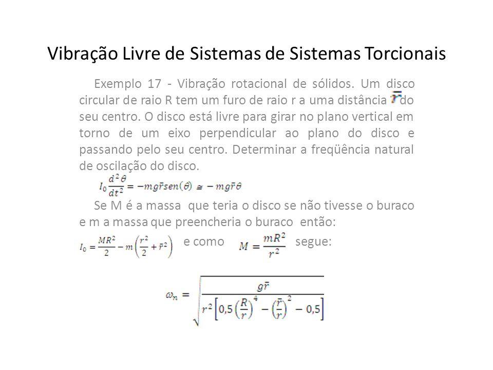 Vibração Livre de Sistemas de Sistemas Torcionais Exemplo 17 - Vibração rotacional de sólidos. Um disco circular de raio R tem um furo de raio r a uma