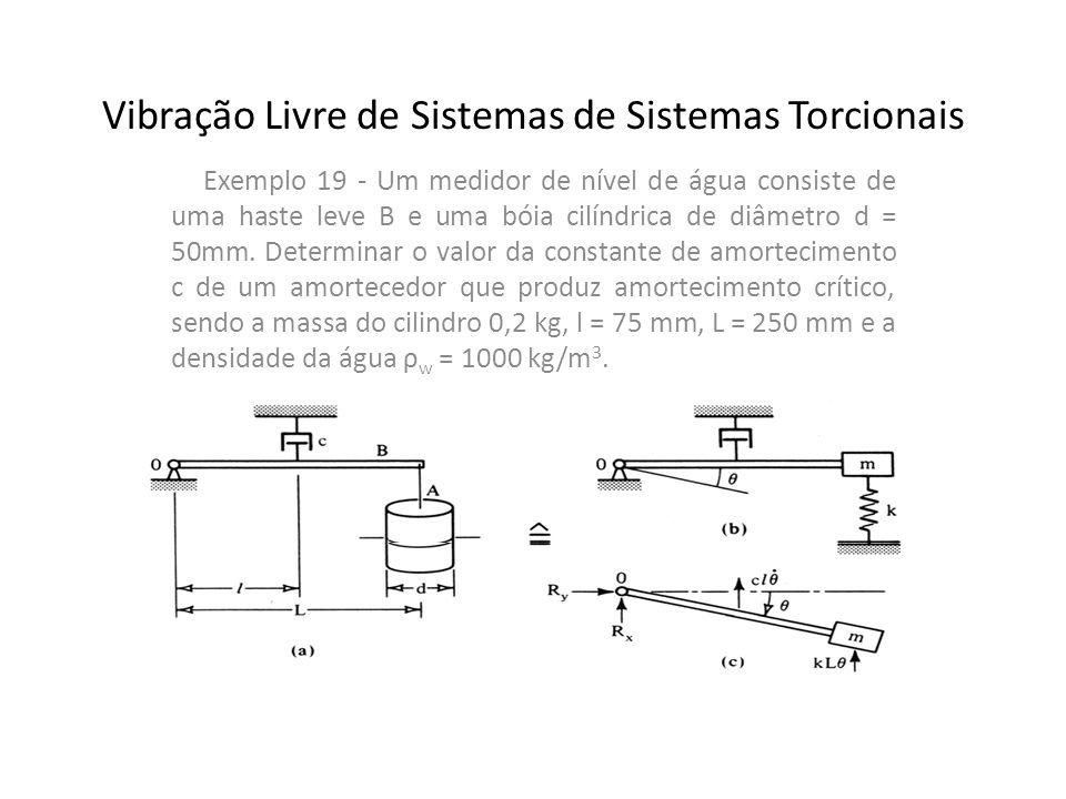 Vibração Livre de Sistemas de Sistemas Torcionais Exemplo 19 - Um medidor de nível de água consiste de uma haste leve B e uma bóia cilíndrica de diâme