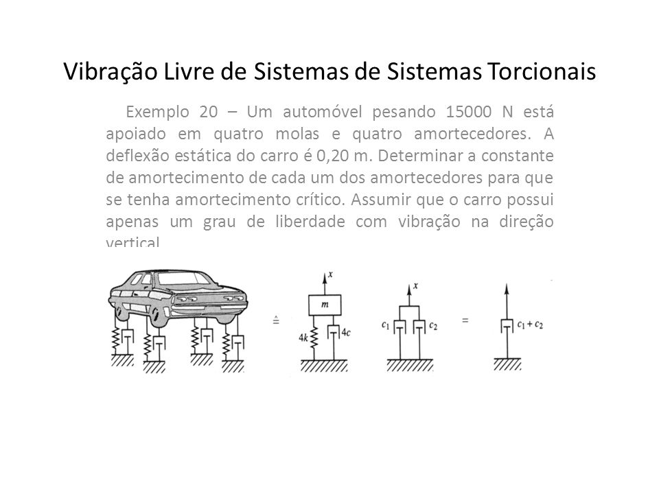 Vibração Livre de Sistemas de Sistemas Torcionais Exemplo 20 – Um automóvel pesando 15000 N está apoiado em quatro molas e quatro amortecedores. A def