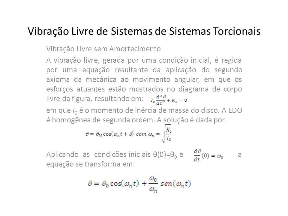 Vibração Livre de Sistemas de Sistemas Torcionais Vibração Livre sem Amortecimento A vibração livre, gerada por uma condição inicial, é regida por uma