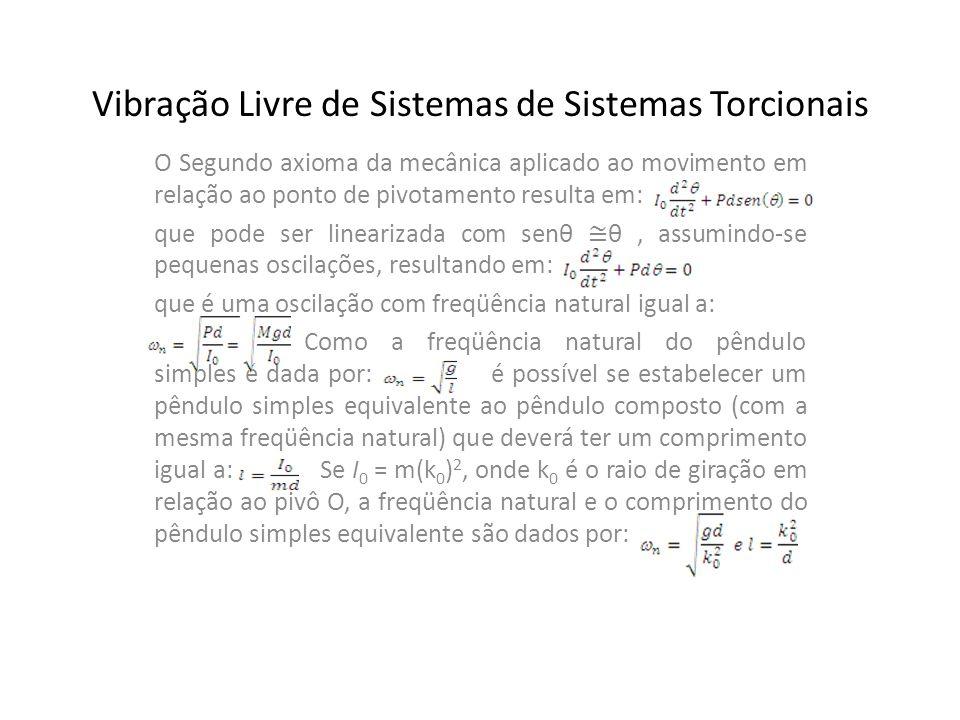 Vibração Livre de Sistemas de Sistemas Torcionais O Segundo axioma da mecânica aplicado ao movimento em relação ao ponto de pivotamento resulta em: qu
