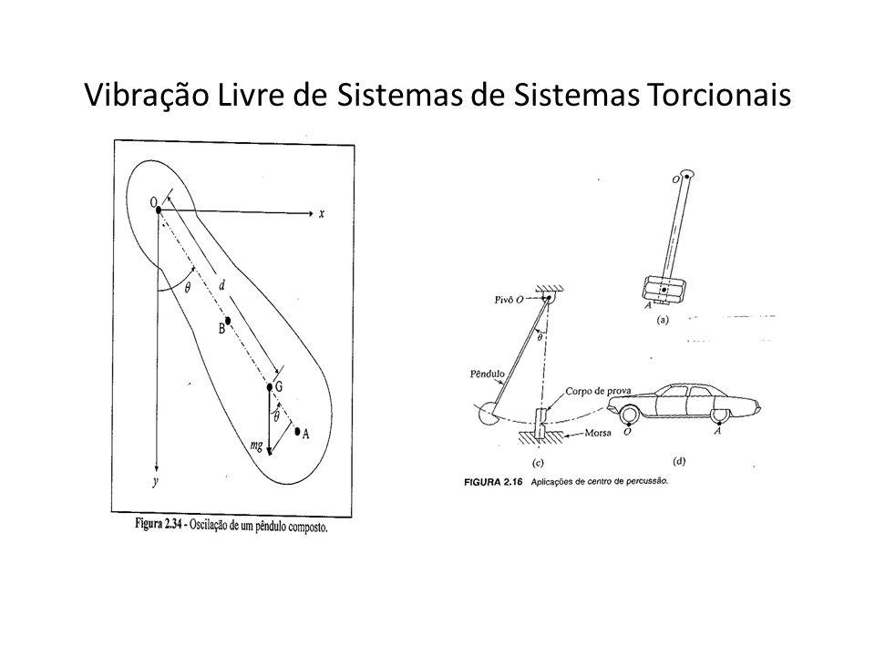 Vibração Livre de Sistemas de Sistemas Torcionais.