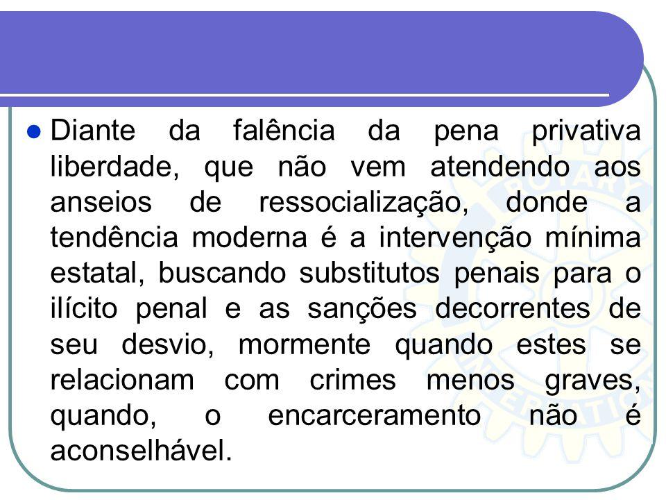 Diante da falência da pena privativa liberdade, que não vem atendendo aos anseios de ressocialização, donde a tendência moderna é a intervenção mínima