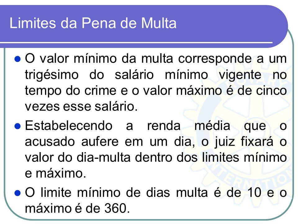 Limites da Pena de Multa O valor mínimo da multa corresponde a um trigésimo do salário mínimo vigente no tempo do crime e o valor máximo é de cinco ve