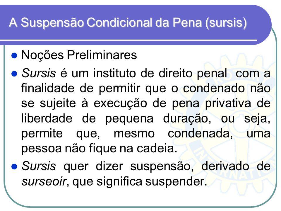 A Suspensão Condicional da Pena (sursis) Noções Preliminares Sursis é um instituto de direito penal com a finalidade de permitir que o condenado não s