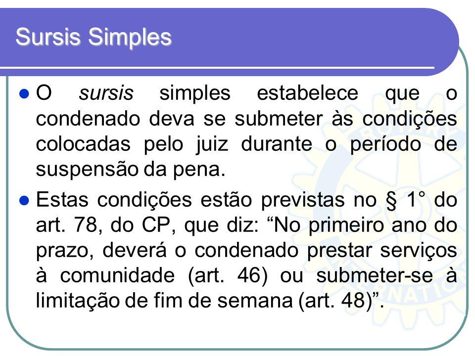 Sursis Simples O sursis simples estabelece que o condenado deva se submeter às condições colocadas pelo juiz durante o período de suspensão da pena. E