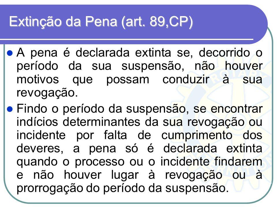 Extinção da Pena (art. 89,CP) A pena é declarada extinta se, decorrido o período da sua suspensão, não houver motivos que possam conduzir à sua revoga