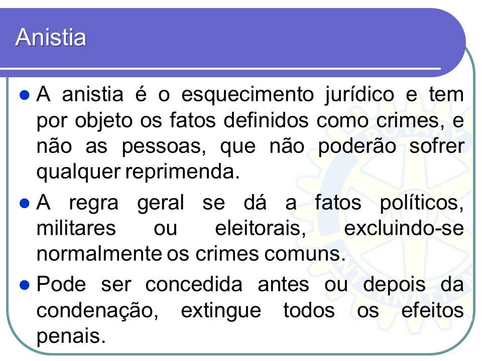 Anistia A anistia é o esquecimento jurídico e tem por objeto os fatos definidos como crimes, e não as pessoas, que não poderão sofrer qualquer reprime