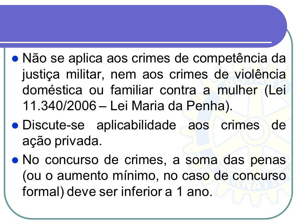 Não se aplica aos crimes de competência da justiça militar, nem aos crimes de violência doméstica ou familiar contra a mulher (Lei 11.340/2006 – Lei M