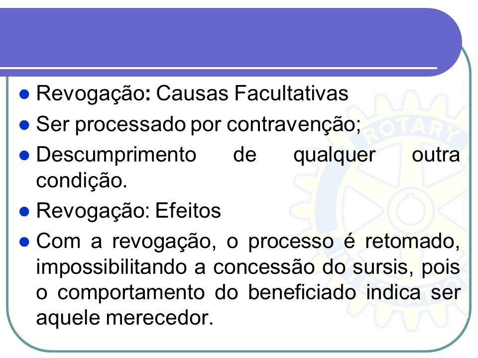 Revogação: Causas Facultativas Ser processado por contravenção; Descumprimento de qualquer outra condição. Revogação: Efeitos Com a revogação, o proce