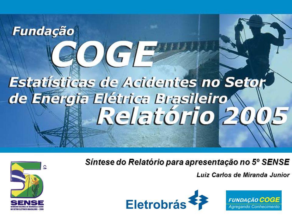 Apresentação do Relatório As ações da Centrais Elétricas Brasileiras S.A.