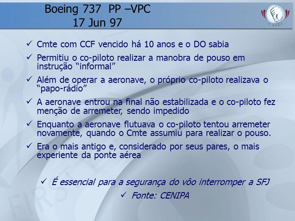 Boeing 737 PP –VPC 17 Jun 97 Cmte com CCF vencido há 10 anos e o DO sabia Permitiu o co-piloto realizar a manobra de pouso em instrução informal Além