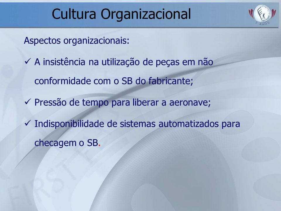 Cultura Organizacional Aspectos organizacionais: A insistência na utilização de peças em não conformidade com o SB do fabricante; Pressão de tempo par