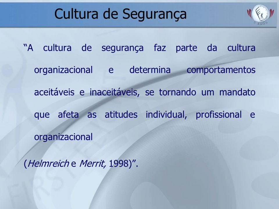 Cultura de Segurança A cultura de segurança faz parte da cultura organizacional e determina comportamentos aceitáveis e inaceitáveis, se tornando um m