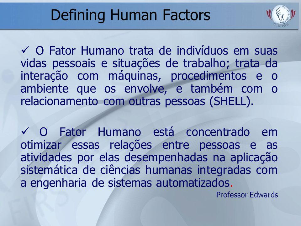 Defining Human Factors O Fator Humano trata de indivíduos em suas vidas pessoais e situações de trabalho; trata da interação com máquinas, procediment