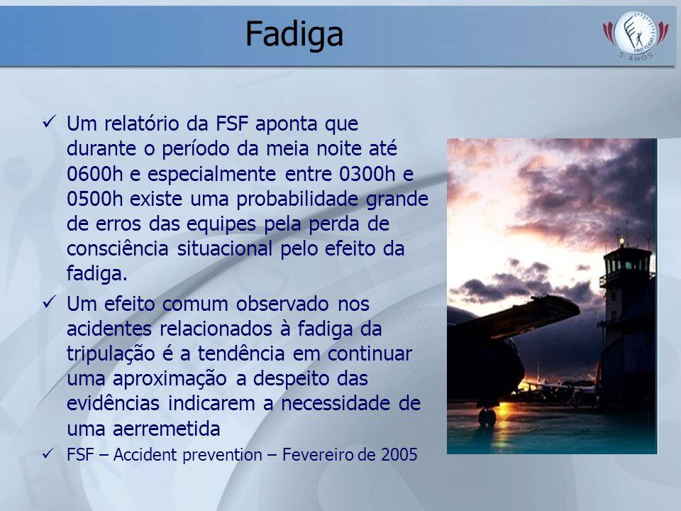 Fadiga Um relatório da FSF aponta que durante o período da meia noite até 0600h e especialmente entre 0300h e 0500h existe uma probabilidade grande de