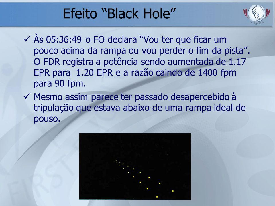 Efeito Black Hole Às 05:36:49 o FO declara Vou ter que ficar um pouco acima da rampa ou vou perder o fim da pista. O FDR registra a potência sendo aum