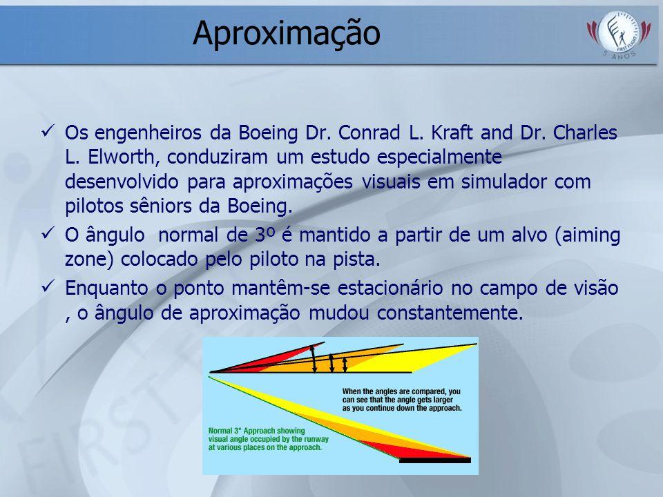 Aproximação Os engenheiros da Boeing Dr. Conrad L. Kraft and Dr. Charles L. Elworth, conduziram um estudo especialmente desenvolvido para aproximações