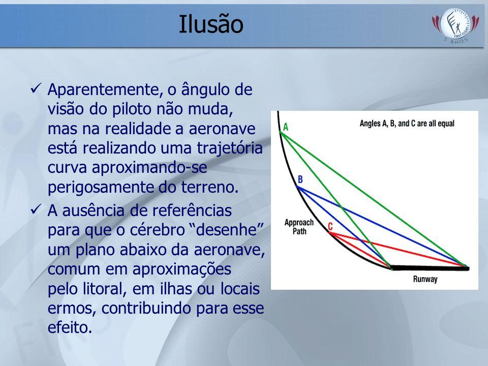 Ilusão Aparentemente, o ângulo de visão do piloto não muda, mas na realidade a aeronave está realizando uma trajetória curva aproximando-se perigosame