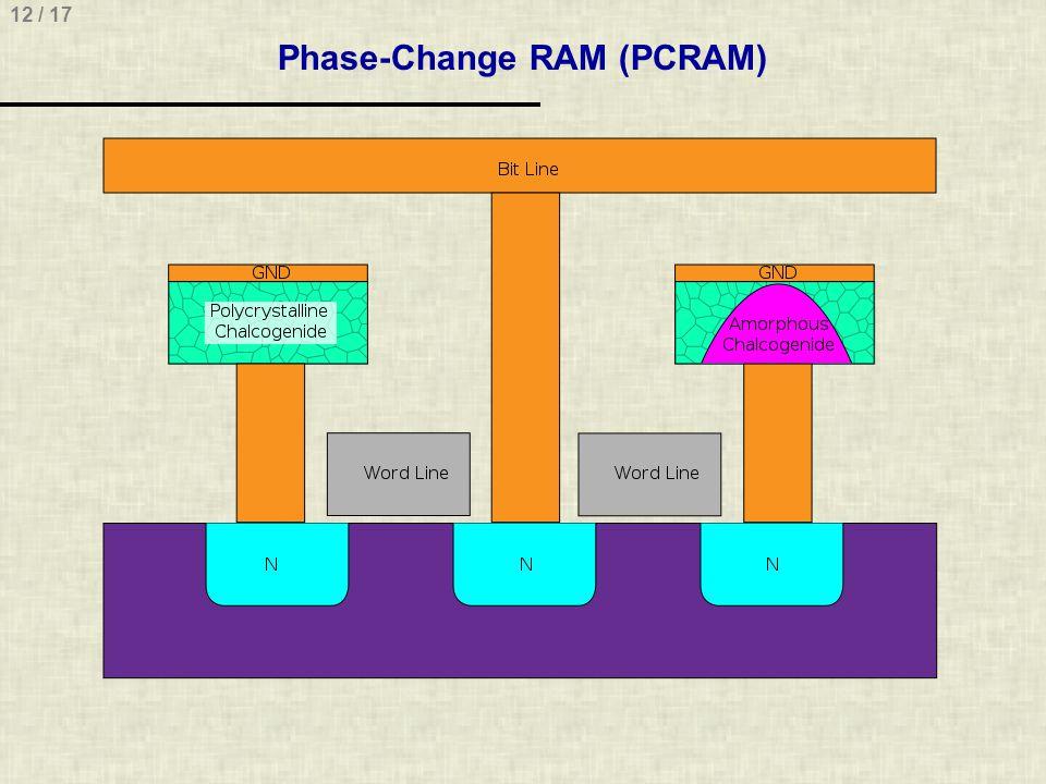 12 / 17 Phase-Change RAM (PCRAM)